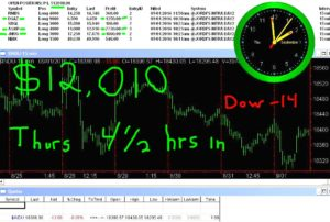 4-1-2-hours-in-5-300x202 Thursday September 1, 2016, Today Stock Market