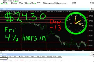 4-1-2-hours-in4-300x200 Friday January 8, 2016, Today Stock Market