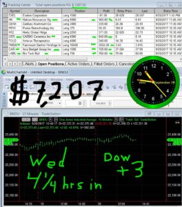 4-1-4-hours-in-1-264x300 Wednesday September 20, 2017, Today Stock Market