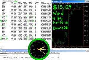 4-3-4-hours-in-1-300x201 Wednesday June 29, 2016, Today Stock Market