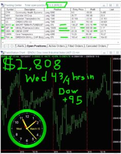 4-3-4-hours-in-4-237x300 Wednesday March 15, 2017, Today Stock Market