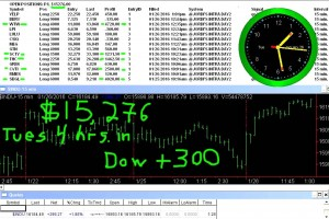 4-hours-in-1-300x200 Tuesday January 26, 2016, Today Stock Market