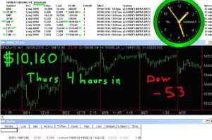 4-hours-in-6-300x199 Thursday September 8, 2016, Today Stock Market