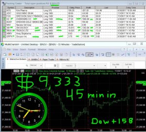 45-min-in-13-300x272 Monday July 3, 2017, Today Stock Market