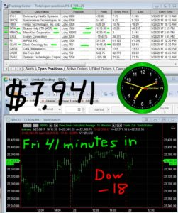 45-min-in-17-251x300 Friday September 29, 2017, Today Stock Market