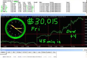 45-min-in-3-300x199 Friday November 11 2016, Today Stock Market