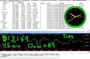45-min-in-8-300x196 Tuesday December 20, 2016, Today Stock Market