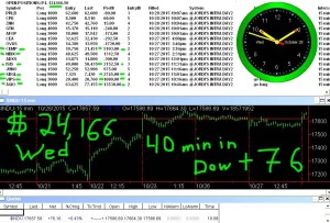45-min-in2-300x203 Wednesday October 28, 2015, Today Stock Market