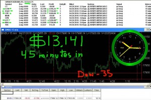 45-minutes-in-10-300x199 Wednesday April 27, 2016, Today Stock Market