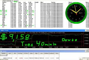 45-minutes-in-12-300x202 Tuesday May 31, 2016, Today Stock Market