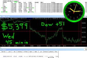 45-minutes-in-18-300x199 Wednesday September 14, 2016, Today Stock Market
