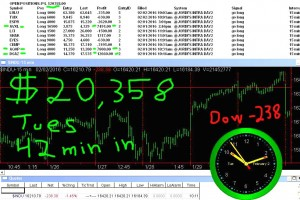 45-minutes-in-3-300x200 Tuesday February 2, 2016, Today Stock market