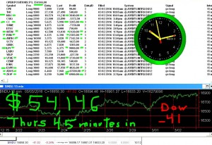 45-minutes-in-8-300x206 Thursday March 3, 2016, Today Stock Market