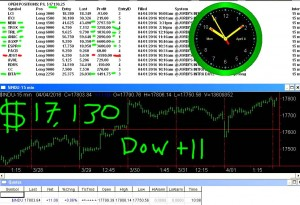 45-minutes-in-9-300x205 Monday April 4, 2016, Today Stock Market