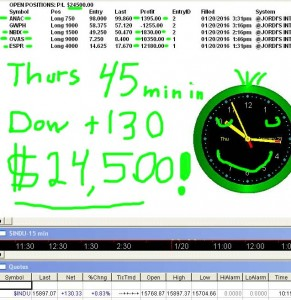 45-minutes-in4-291x300 Thursday January 21, 2016, Today Stock Market