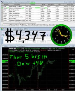 5-hours-in-3-248x300 Thursday September 28, 2017, Today Stock Market