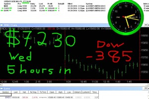 5-hours-in-300x200 Wednesday January 20, 2016, Today Stock Market