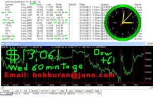 60-min-TOGO-copy-300x191 Wednesday January 4, 2017, Today Stock Market