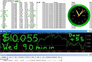 90-minutes-in-2-300x203 Wednesday April 6, 2016, Today Stock Market