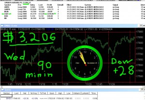 90-minutes-in-300x206 Wednesday November 25, 2015, Today Stock Market