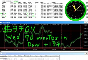 90-minutes-in2-300x204 Wednesday December 23, 2015, Today Stock Market