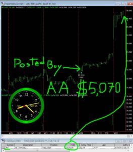 AA-1-264x300 Tuesday April 25, 2017, Today Stock Market