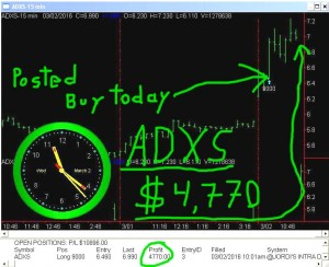 ADXS-1-300x244 Wednesday March 2, 2016, Today Stock Market