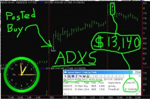 ADXS-2-300x199 Thursday March 3, 2016, Today Stock Market