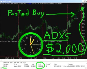 ADXS-300x239 Thursday September 10, 2015, Today Stock Market