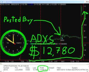 ADXS-4-300x243 Tuesday August 2, 2016, Today Stock Market