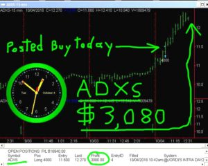 ADXS-7-300x240 Tuesday October 04, 2016, Today Stock Market
