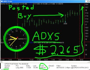 ADXS1-300x235 Tuesday September 15, 2015, Today Stock Market
