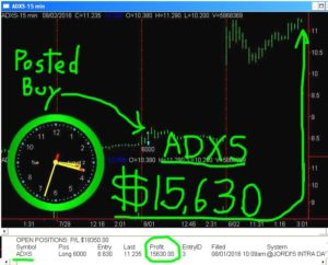 ADXS2-1-300x242 Tuesday August 2, 2016, Today Stock Market