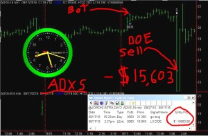 ADXS2-300x197 Thursday September 17, 2015, Today Stock Market