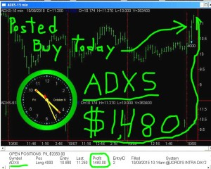 ADXS3-300x240 Friday October 9, 2015   , Today Stock Market