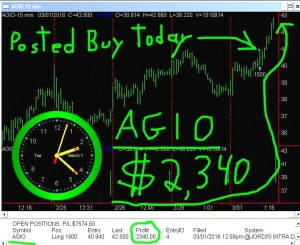 AGIO-1-300x245 Tuesday March 1, 2016, Today Stock Market
