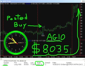 AGIO-300x233 Tuesday October 27, 2015, Today Stock Market