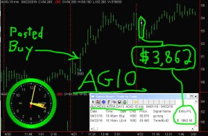 AGIO-4-300x197 Friday April 22, 2016, Today Stock Market