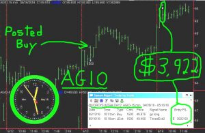 AGIO-6-300x195 Monday May 16, 2016, Today Stock Market