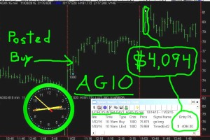 AGIO2-300x200 Tuesday November 3, 2015, Today Stock Market