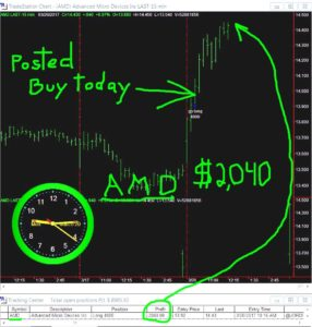 AMD-286x300 Monday March 20, 2017, Today Stock Market