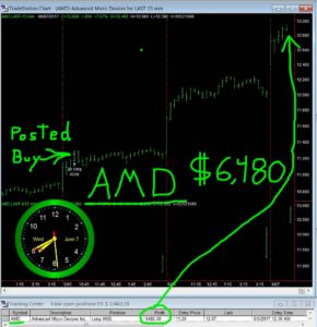 AMD-3-290x300 Wednesday June 7, 2017, Today Stock Market