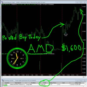 AMD-6-300x300 Wednesday July 5, 2017, Today Stock Market
