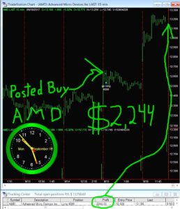 AMD-7-258x300 Monday September 18, 2017, Today Stock Market