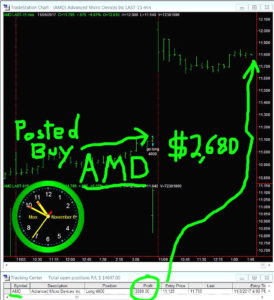 AMD-8-274x300 Monday November 6, 2017, Today Stock Market
