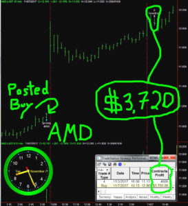 AMD-9-273x300 Tuesday November 7, 2017, Today Stock Market