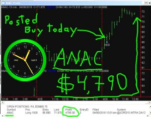 ANAC-2-300x233 Wednesday April 6, 2016, Today Stock Market