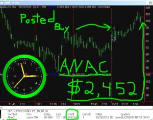 ANAC1-300x235 Friday October 23, 2015, Today Stock Market