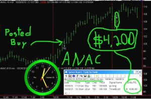 ANAC3-300x198 Thursday October 29, 2015, Today Stock Market