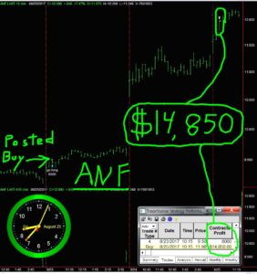 ANF-2-282x300 Friday August 25, 2017, Today Stock Market